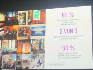 Instagram ist bei Digital Durchstarten in Dresden bei mehreren Workshops vorgestellt worden. Dabei wurden auch einige Statistiken präsentiert.