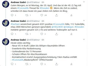 Andreas Szabó berichtet täglich bei Twitter über Corona in Dresden.